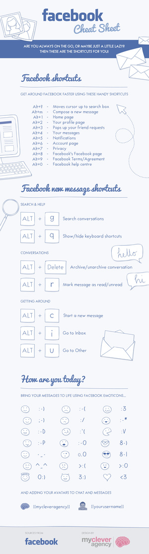 Emoticon-Infographic